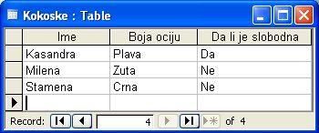 tabela_koke.jpg